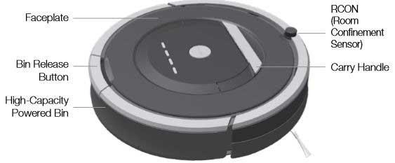 IRobot Roomba 880 Manual 33