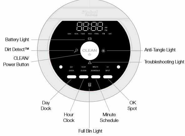 IRobot Roomba 880 Manual 34