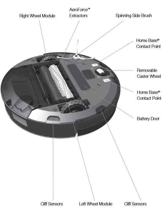 IRobot Roomba 880 Manual 35